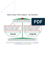 Adams Equity Theory Diagram Colour