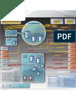BizTalk Server 2010 Database Infrastructure Poster