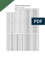 Rcs-590-09 Anexo Registro de Numeracion