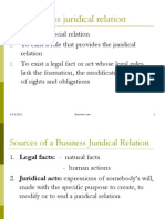 Curs Business Juridical Relation1