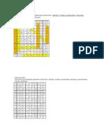 Sistema Endocrino Sopa de Letras