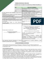 Apuntes 2do parcial - 01.doc