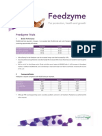 Feedzyme Trial Results