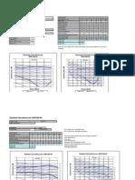 AHRI Standard 885-2008 Duct Discharge Calculation Spreadsheet