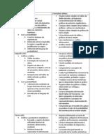 Curriculum español