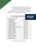 sejarah kelurahan kasiguncu kab. poso
