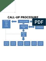 Call Up Procedure