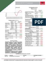 2012 05 14 Finasta rīta apskats