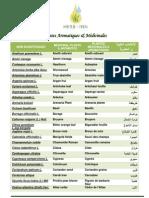plantes_medicinales