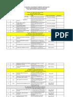 Jadual Pembentangan Projek Penyelidikan Fds 4983- Student-zul-with Title