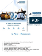 Balasore in Plant Movement