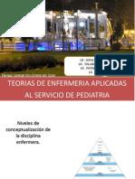 TEORIAS ENFERMERIA