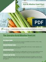 Acid Alkaline Food Chart 1.4