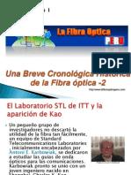 Curso BAsico de fibra optica-Historia de la fibra optica-2