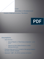 Tata Group - M&A