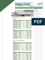 Ethiopian - Cargo - Schedules