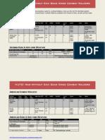 NUTS Combat Walker Stats. Docx