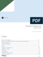Duarte Diagram Templates