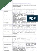 Processos de separação de misturas e transformações químicas e físicas