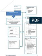 Resume Materi Perkuliahan BImbingan dan Konseling Perkembangan