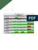 Dealership Lead Management Metrics Evaluation Form