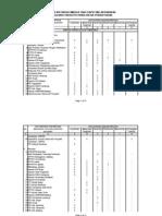 Daftar Lembaga Pelaksana Uji Efikasi Pestisida