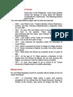Jose Rizal Life Timeline