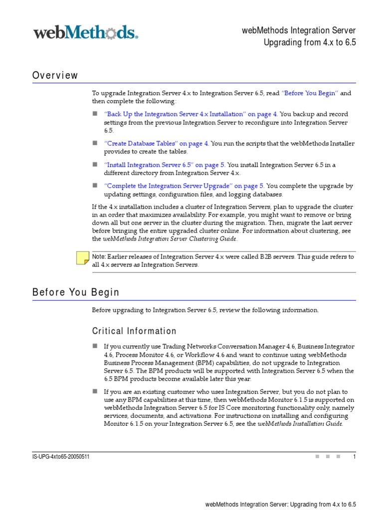 webdevbreakcom full stack developer shares tech support resume
