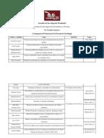 Cronograma de ponencias de la Escuela de Sociología en Sapienza 2012