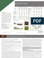 JPM Weekly Mkt Recap 5-14-12