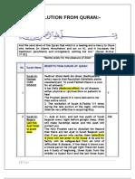Quran Solution