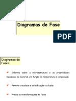 DiagramasdeFase