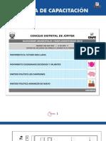 Rotafolio de Formatos EMC 2012