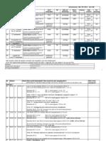 Studiewijzer HAVO Scheikunde Format 2011-2012