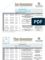 The Inventor - IPR E-Newsletter March - 2012
