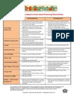 Rural Financing Chart