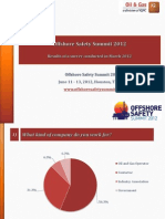 Offshore Safety US Survey Result