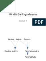 Mind in Sankhya Darsana