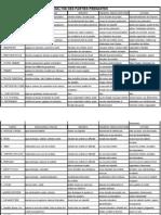 ANNEXE 4 - analyse parties prenantes