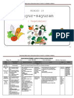 RPH Sayur-sayuran 2012