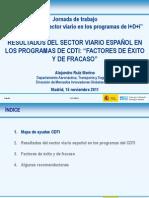 Ruiz Result a Dos Sector Viario Cdti v3
