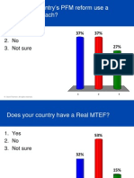 ICGFM May 2012 Conference - polling results (Tuesday, May 1) - Saravuth and Grewe