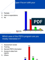 Polling results from PEFA - session 10.Wrap up of the PEFA Forum Day