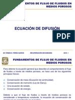 3.Ecuacion_de_Difusion