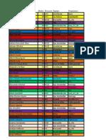 WFT - Jugadores Alfabéticamente