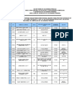 Empresas_Autorizadas_03-12-02