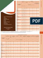 Basic Statistics 2012