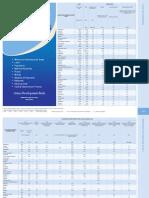 Basic Statistics 2011