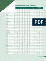 Hdr 2011 en Table2