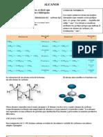 resumen alcanos